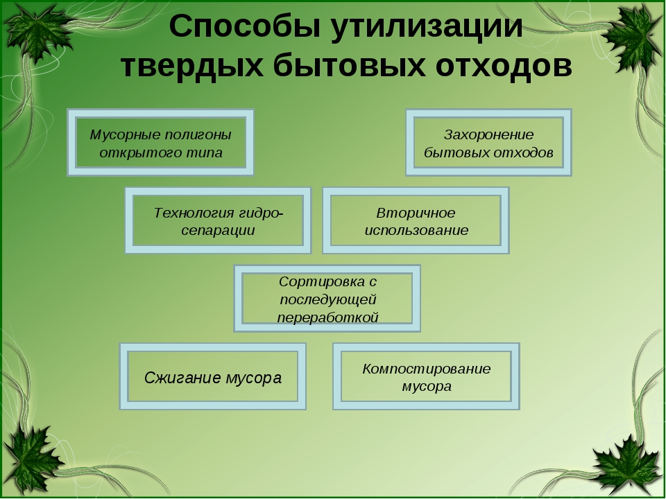 Основные способы утилизации